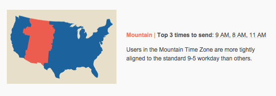 Best Time To Send Email In The Mountain Time Zone
