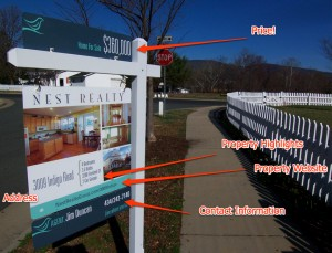 A How-To Guide for Real Estate Signs