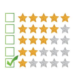 Bad Real Estate Reviews