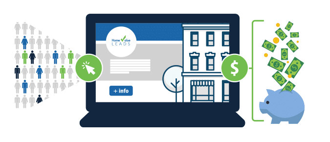 Learn How Our Real Estate Landing Pages Work | Home Value Leads