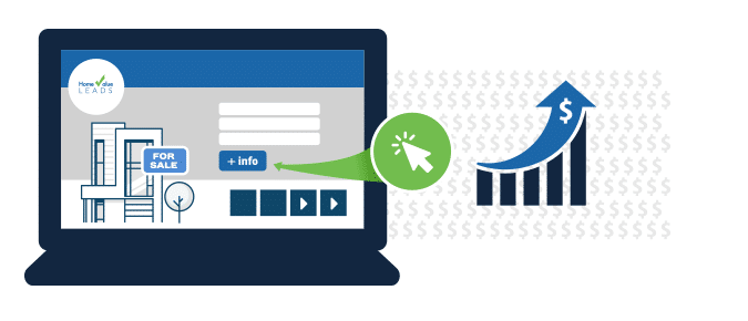 Real estate landing pages are great for ppc